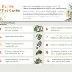 Sign the Tree Charter sheets for print page 001